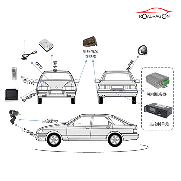 High Quality Automatic Camera Recording - programmable spy digital gps tachograph for fleet managemnt with gsm voice recorder – Dragon Bridge