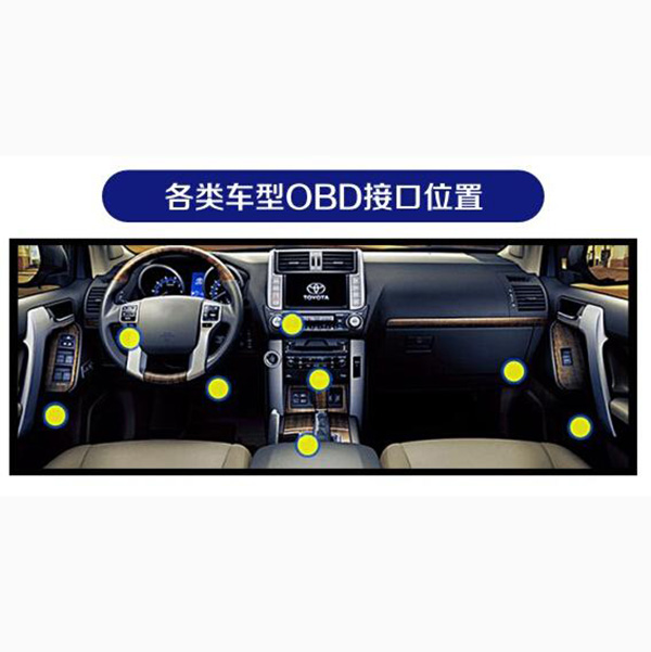 Renewable Design for Personal Car Camera - obd diagnostic OBD GPS Tracker OBD-Y07 – Dragon Bridge