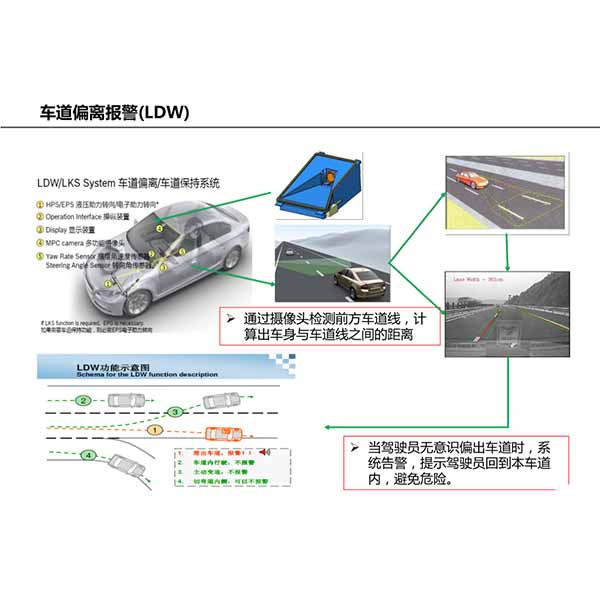 2017 China New Design Indus Container Lines Cargo Tracking -