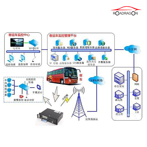 Good User Reputation for Fleet Management Companies In India -