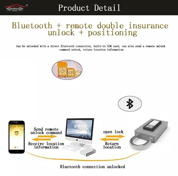 Factory wholesale Popular Dash Camera - fast monitoring door handle lock security watch padlock – Dragon Bridge