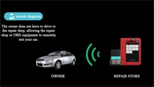 The OBDII GPS tracker is designed based on OBDII/GPS/GSM/GPRS, Simply plug to vehicle OBDII Port to realize remote manage vehicle tracking and diagnostic, and transmit data to server via GPRS.