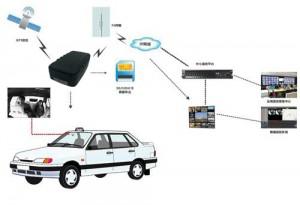 Roadragon LTS-4Y(3G) gps wcdma personal container vehicle car tracker 3g free app web platform